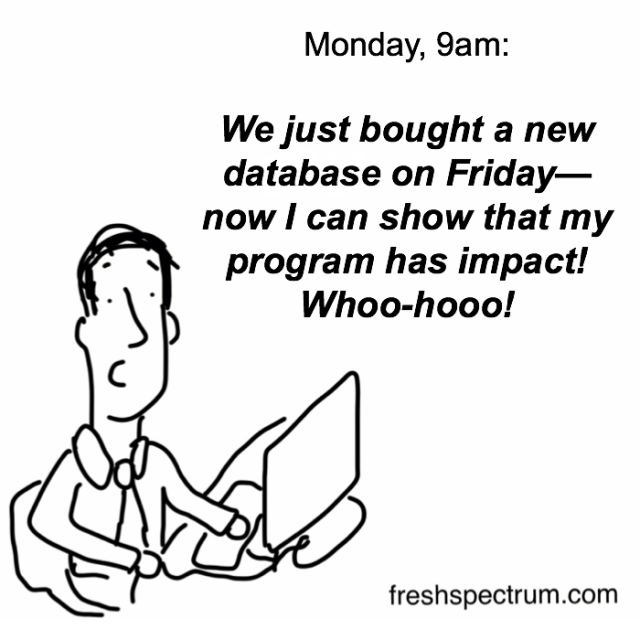 "Drawing of man looking at a computer screen with text: ""Monday, 9am: We just bought a new database on Friday--now I can show that my program has impact! Whoo-hooo!"""