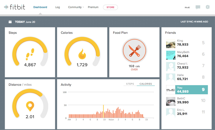 The Fitbit dashboard, with a leaderboard of steps taken by friends in the last week