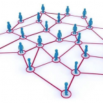 Representation of a social network analysis