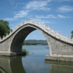 Gaoliang Bridge