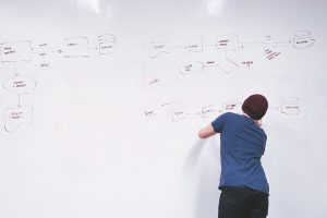 Person diagraming data flow on a whiteboard
