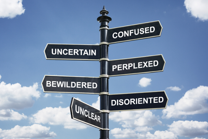 A sign post pointing in different directions. The signs say things like confuses, perplexed, and bewildered.