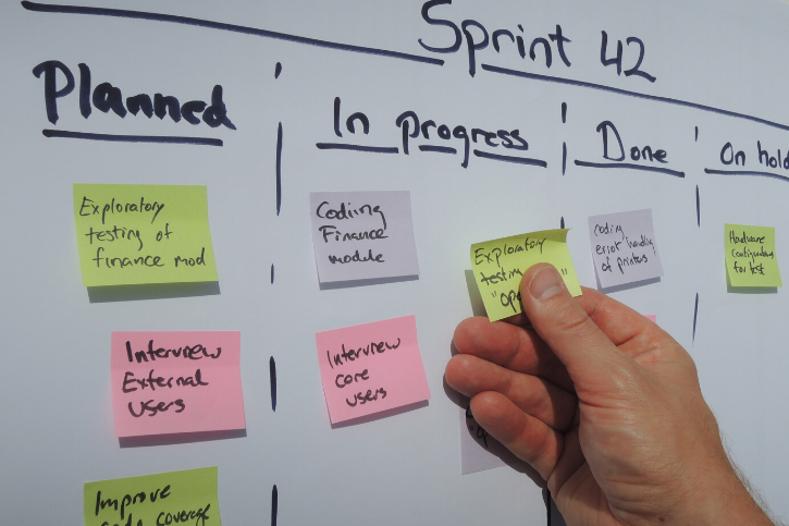A hand holds a sticky note in front of a whiteboard filled with sticky notes arranged in phases of a sprint like planned, in progress, and done.
